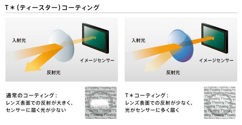 y_RX1_T_Coating.jpg