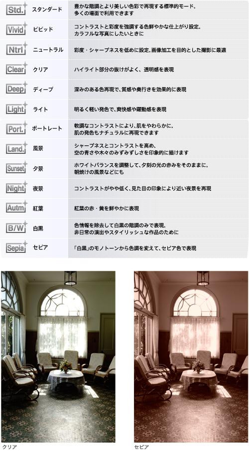 y_RX1_creative.jpg